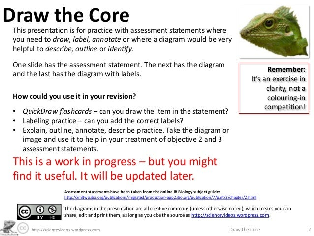 Draw The Core Slide 2