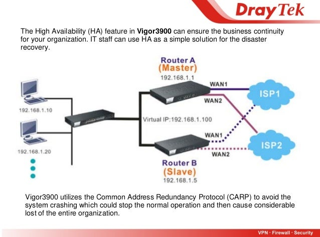 DrayTek High Availability (HA)