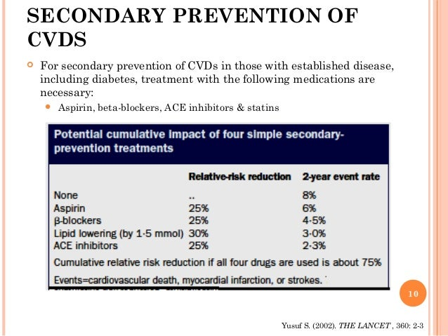 Polypill for primary and secondary preventions of