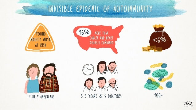 DrBonnie360's mission is to create a digitally connected world of personalized care for autoimmune patients. At Your Autoi...
