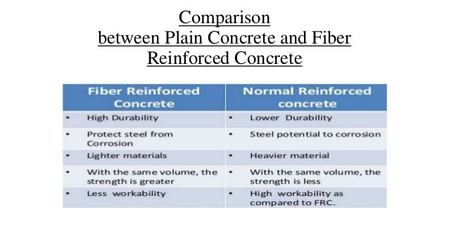 Disadvantage of FRC • Reduces the workability. • Loss of workability is proportional to volume concentration of fibers in ...