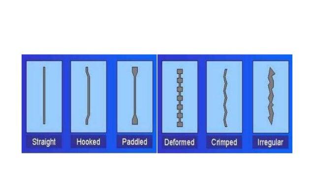 Material Used • Cement • water • Coarse aggregates • Fine aggregates • Steel fibres