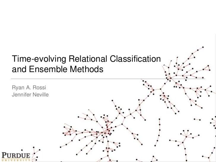 Time-evolving Relational Classificationand Ensemble MethodsRyan A. RossiJennifer Neville