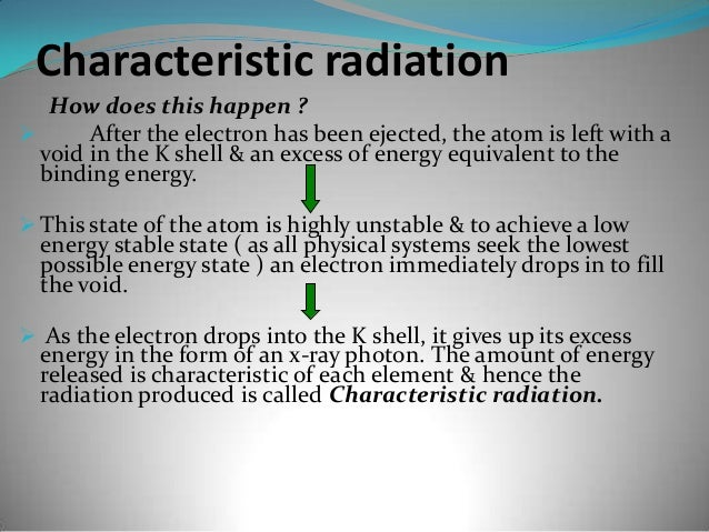 2. PHOTOELECTRIC EFFECT Thus the Photoelectric effect yields three end products :       Characteristic radiation       A...