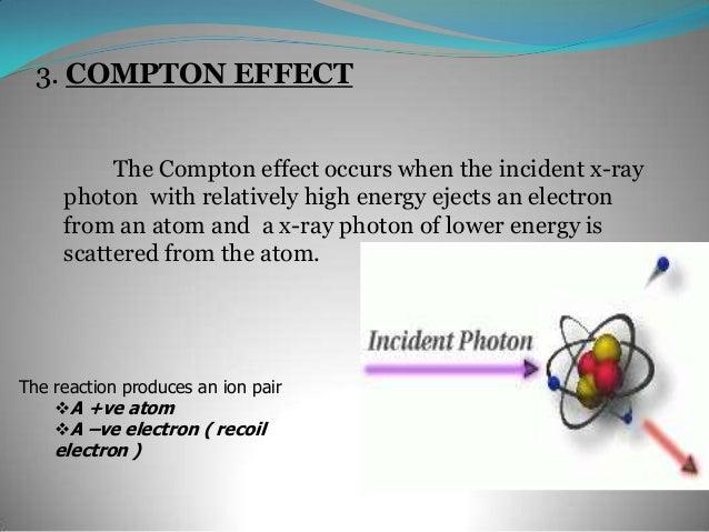 3. COMPTON EFFECT                                    Kinetic energy of recoil electron Energy of photon distributed      ...