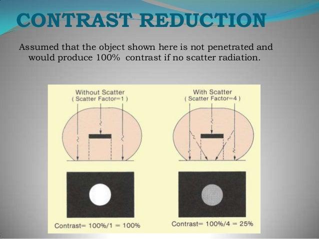 Factors affecting scatter radiation  Field size  Kilo voltage (kVp)  Anatomical volume (Part thickness)