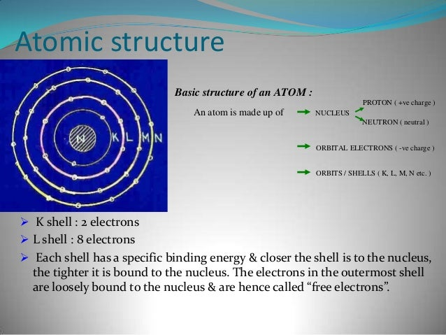Atomic structure                              Basic structure of an ATOM :                                                ...