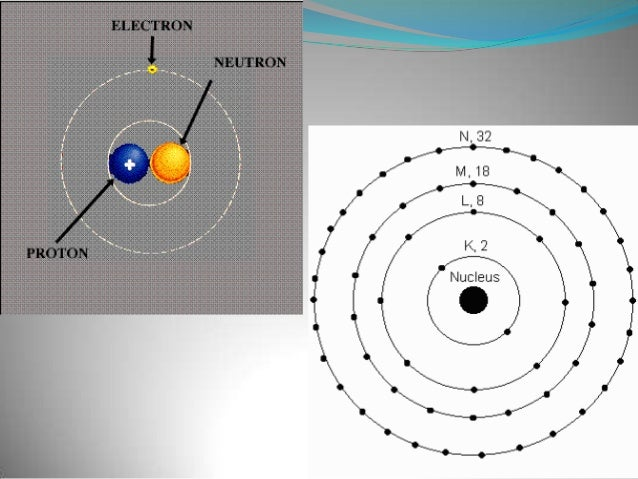 Energy value of electronic shells is also determined by the  atomic number of the atom. K-shell electron are more tight...