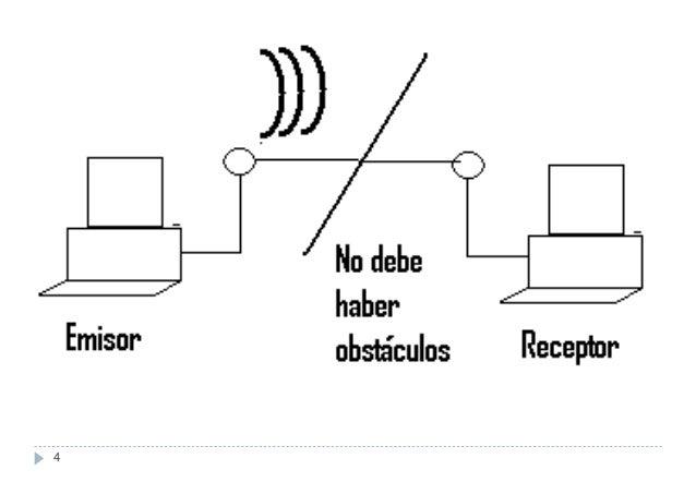 radios bidireccionales Cable de Datos de programaci/ón USB para UV-5R UV-3R para Radio port/átil Wanhua Mugast Cable de programaci/ón Walkie Talkie para Kenwood KPG-22 UV-3R Plus UV-89