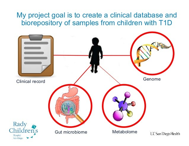 Gut microbiome Metabolome Genome Clinical record My project goal is to create a clinical database and biorepository of sam...