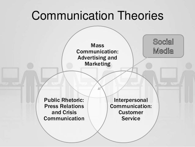 The impact of social media on interpersonal communication