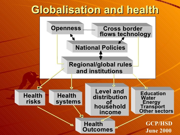 globalization and health The shift of human affairs from the nation-state to the vast theater of planet earth  is changing the nature of health challenges in addition to their own domestic.