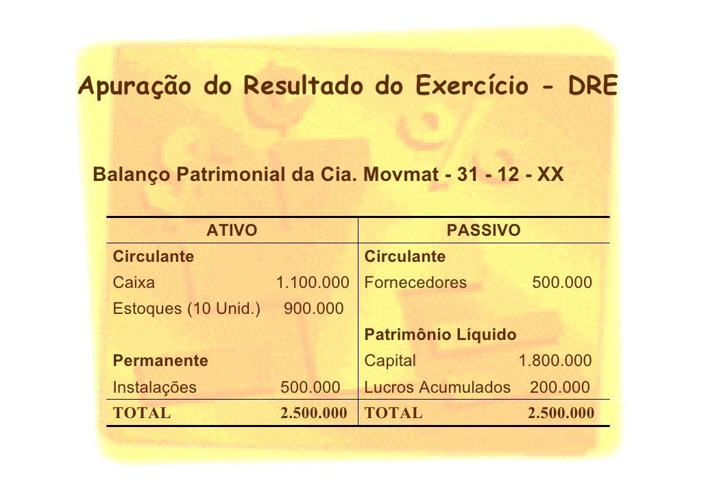 Apuração do Resultado do Exercício - DRE    Balanço Patrimonial da Cia. Movmat - 31 - 12 - XX                   ATIVO     ...
