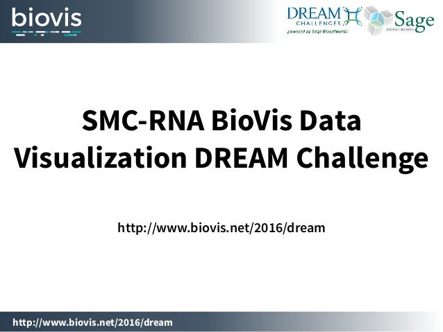 http://www.biovis.net/2016/dream SMC-RNA BioVis Data Visualization DREAM Challenge http://www.biovis.net/2016/dream
