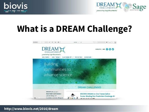 SMC-RNA BioVis Data Visualization DREAM Challenge Preview Slide 2