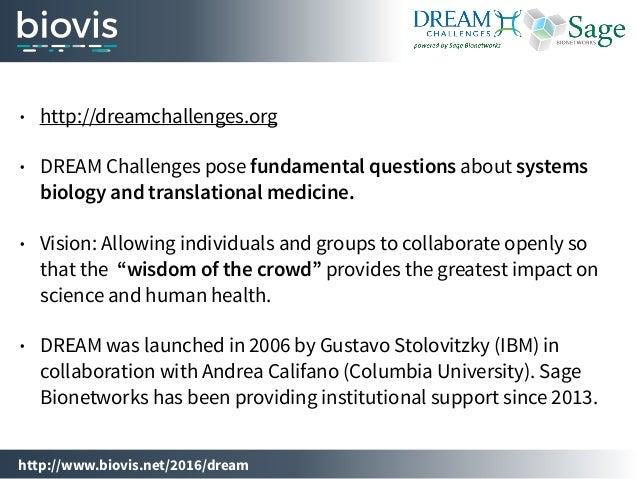 SMC-RNA BioVis Data Visualization DREAM Challenge Preview Slide 3