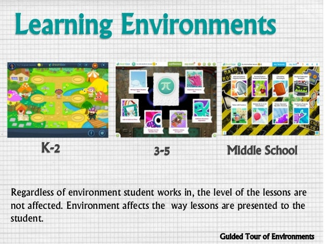 Learning Environments K-2 3-5 Middle School Regardless of environment student works in, the level of the lessons are not a...