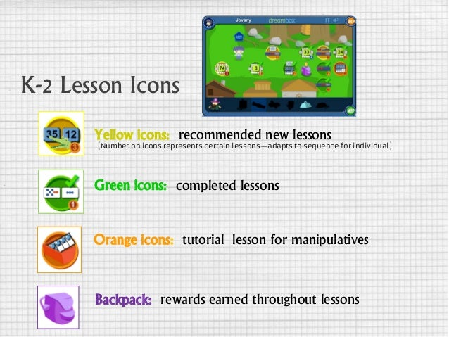 Green icons: completed lessons Yellow icons: recommended new lessons [Number on icons represents certain lessons—adapts to...