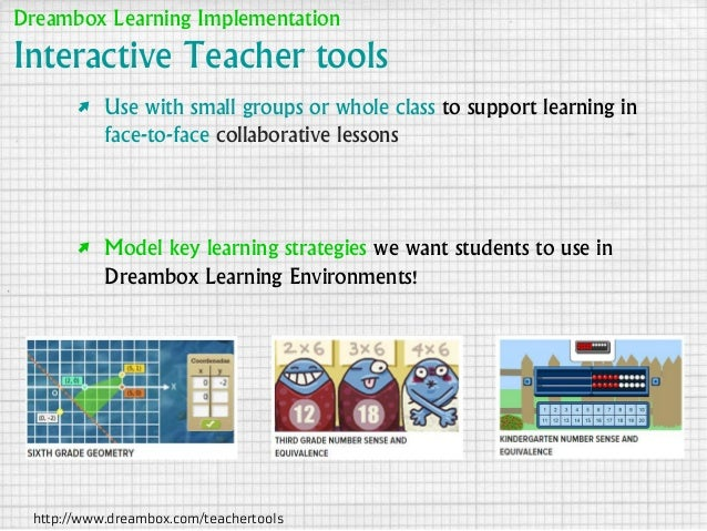 ↗ Use with small groups or whole class to support learning in face-to-face collaborative lessons ↗ Model key learning stra...