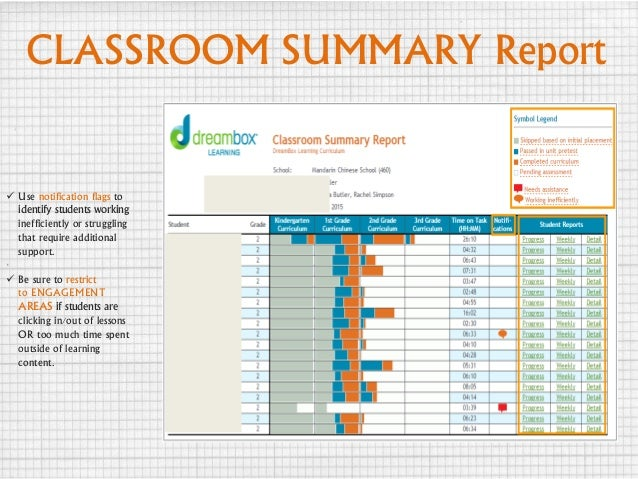 CLASSROOM SUMMARY Report  Use notification flags to identify students working inefficiently or struggling that require ad...