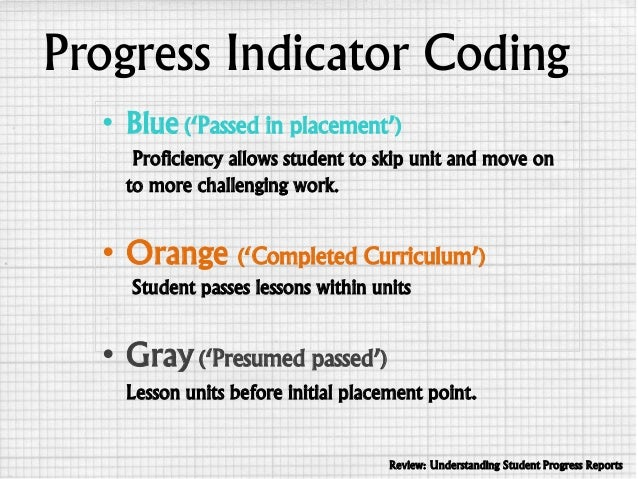 Progress Indicator Coding • Blue ('Passed in placement') Proficiency allows student to skip unit and move on to more chall...