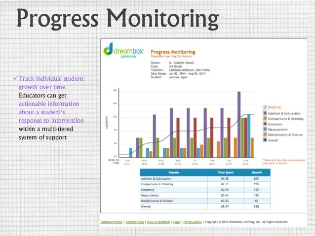 Progress Monitoring Track individual student growth over time. Educators can get actionable information about a student's...