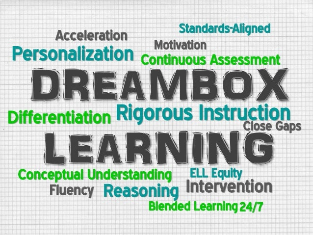 DREAMBOX Differentiation Close Gaps Conceptual Understanding ELL Equity Standards-Aligned LEARNING Personalization Motivat...
