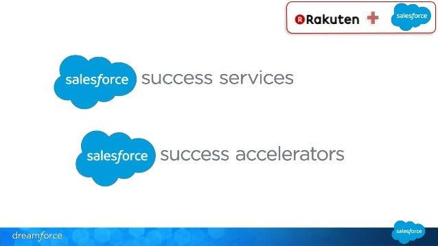 Dreamforce 2014    Rakuten's Global Center of Excellence Slide 2