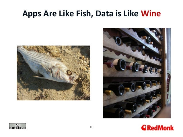 10 Apps Are Like Fish, Data is Like Wine