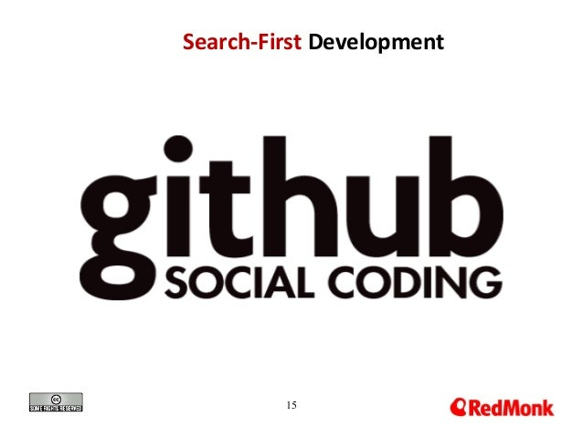 15 Search-First Development