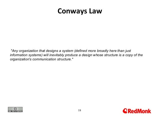 """18 Conways Law """"Any organization that designs a system (defined more broadly here than just information systems) will inev..."""