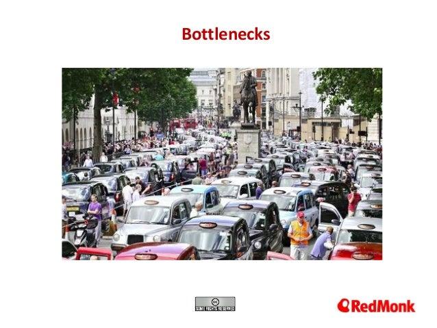10.20.2005 Bottlenecks