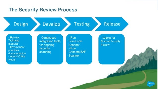 Salesforce Security Review Tips and Tricks