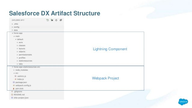 Locker Service Ready Lightning Components With Webpack