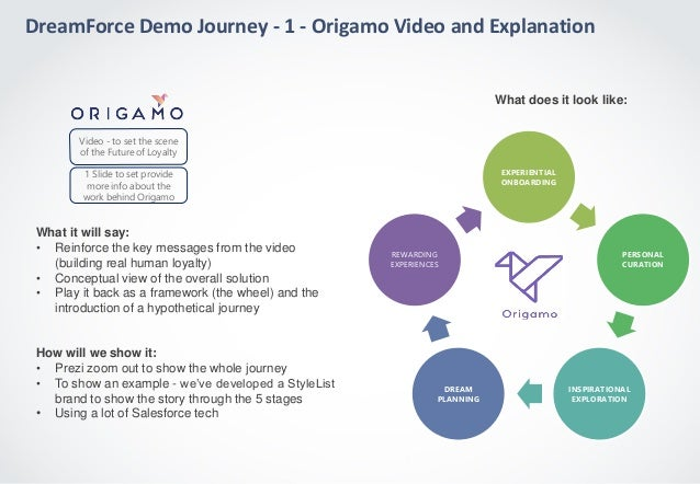 DreamForce Demo Journey - 1 - Origamo Video and Explanation What it will say: • Reinforce the key messages from the video ...