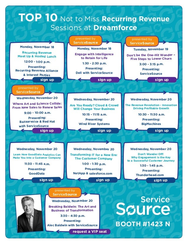 TOP 10 Not to Miss Recurring Revenue Sessions at Dreamforce presented by  presented by  ServiceSource  ServiceSource  Mond...