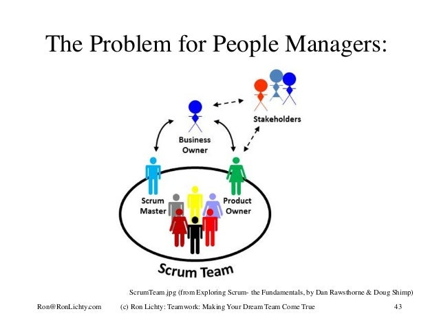 Dream Teams Making Your Dream Team Come True