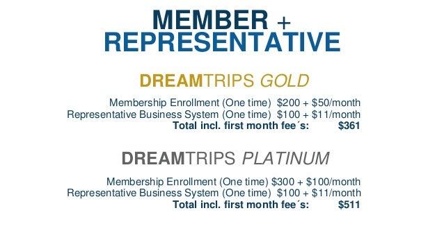 Dream Trips English Presentation