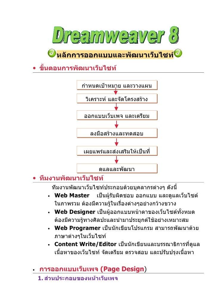 หลักการออกแบบและพัฒนาเว็บไซท์• ขั้นตอนการพัฒนาเว็บไซท์                      กำาหนดเป้าหมาย และวางแผน                      ...