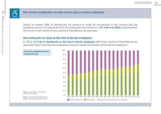 Dossier De Reference De La Negociation Sur L Assurance Chomage