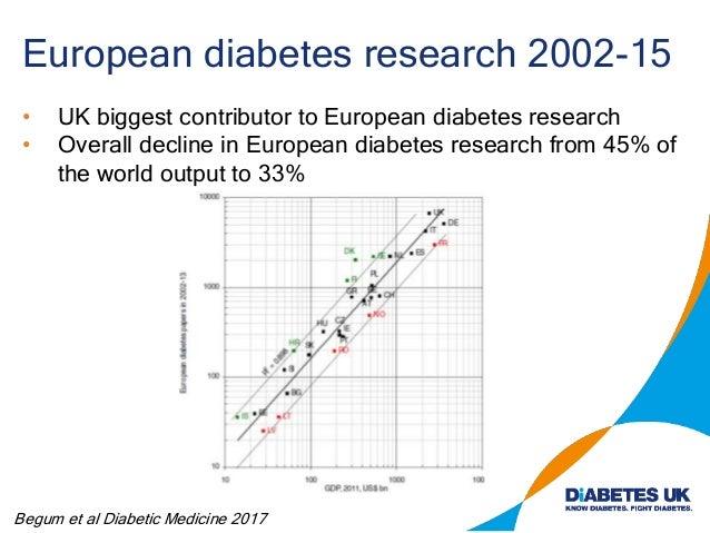 European diabetes research 2002-15 • UK biggest contributor to European diabetes research • Overall decline in European di...