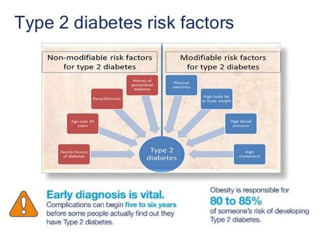 Type 2 diabetes risk factors