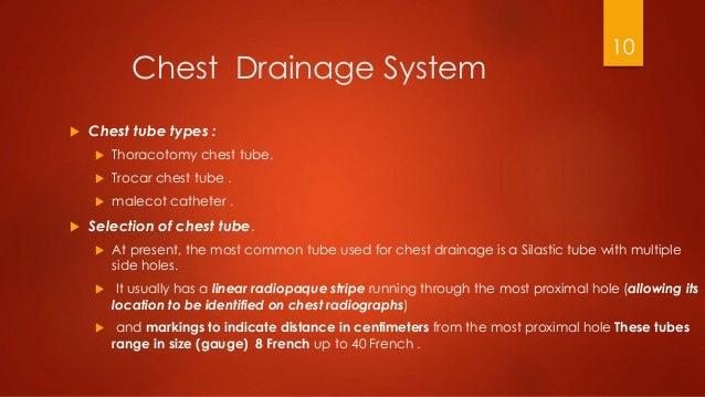 Tube thoracostomy dr ellahi bakhsh for Types of drainage
