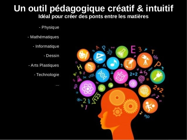 Un outil pédagogique créatif & intuitif Idéal pour créer des ponts entre les matières - Physique - Mathématiques - Informa...