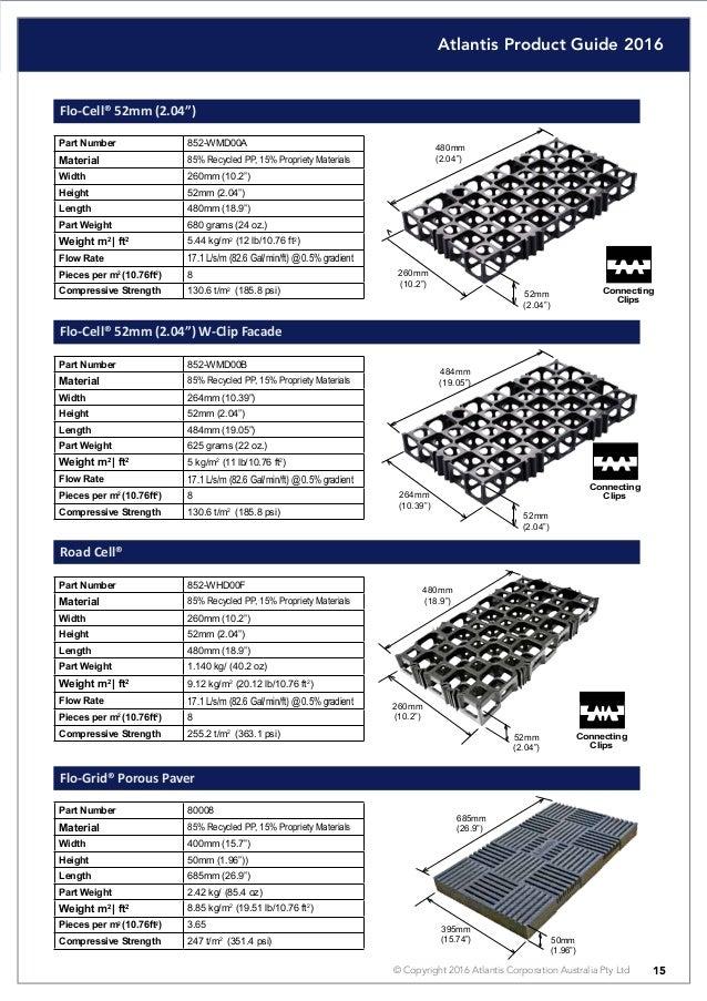 Flo Cell Drainage : Drenes atlantis guia productos