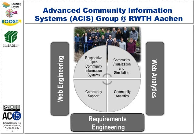 Scaling Community Information Systems Slide 3