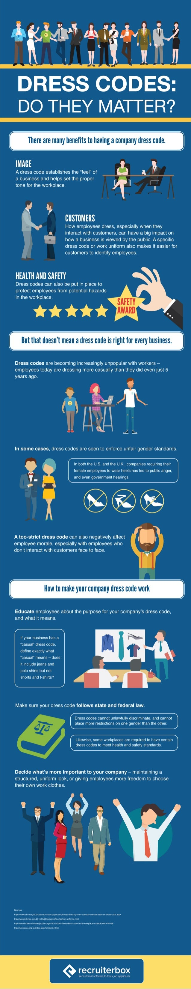 Dress Codes: Do They Matter?