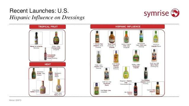 Recent Launches: U.S. Hispanic Influence on Dressings Mintel GNPD