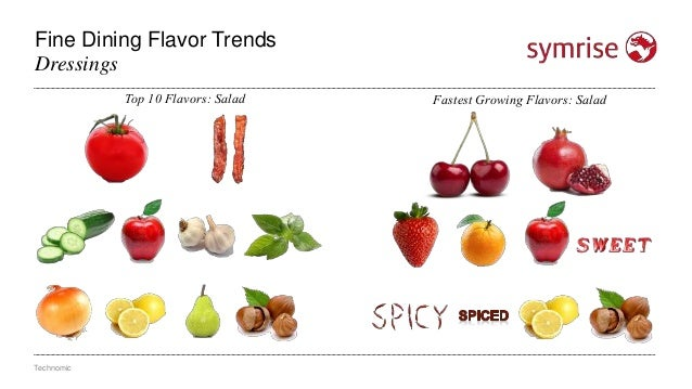 Fine Dining Flavor Trends Dressings Technomic Top 10 Flavors: Salad Fastest Growing Flavors: Salad