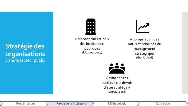 Stratégie des organisations Dans le secteurpublic « Managérialisation » des institutions publiques (Mazouz, 2014) Appropri...